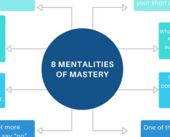 Hero Genius Legend Mental Mastery